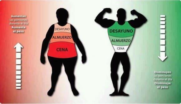 consejos para adelgazar 3 kilos por semana