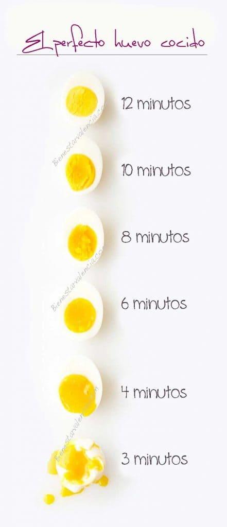 perfecto huevo cocido